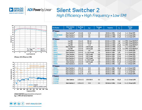 silent-switcher-2-cover